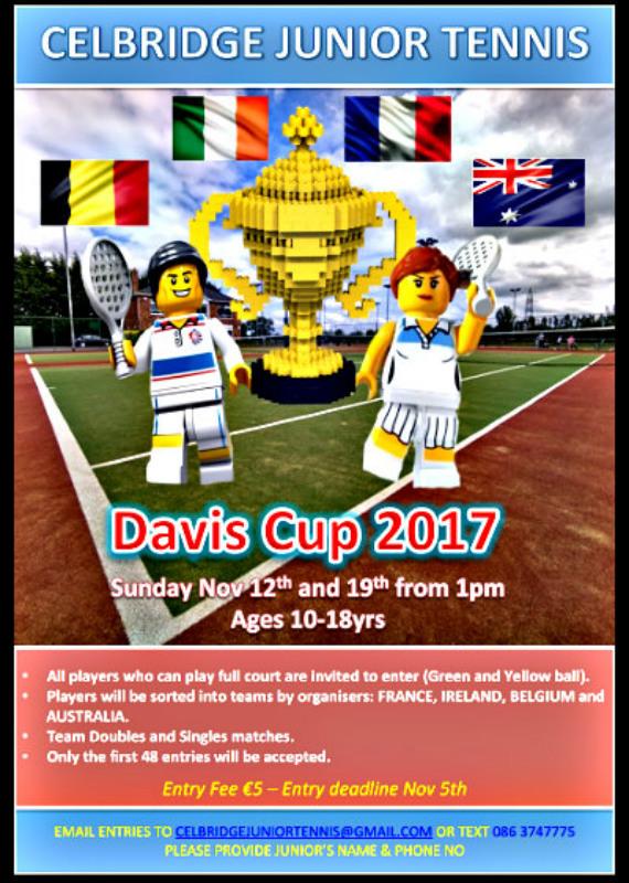Davis Cup Junior Competition 2017